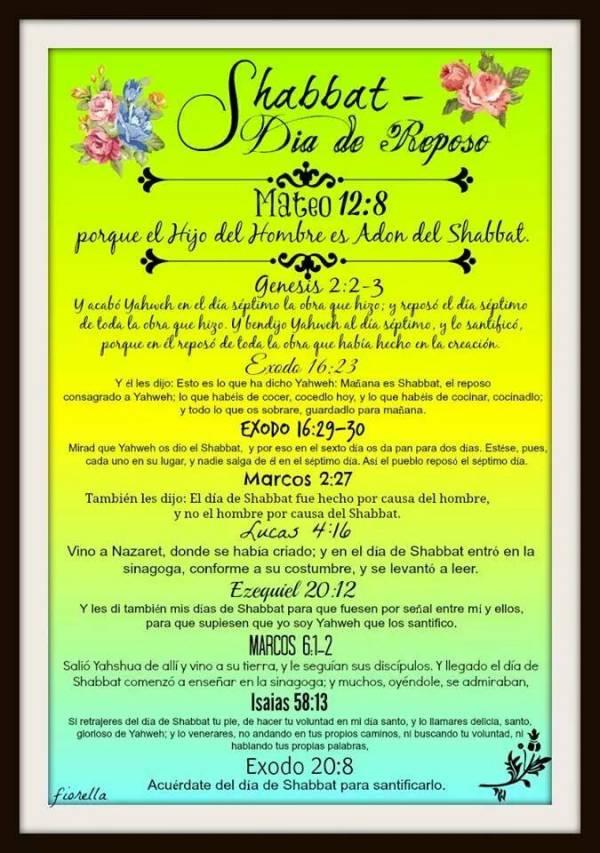 Yahweh ha creato il Sabato